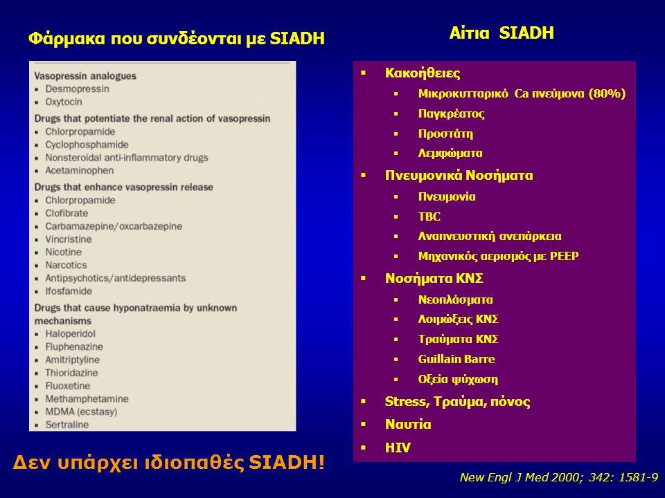 Φάρμακα που συνδέονται με SIADH Δεν υπάρχει ιδιοπαθές SIADH!