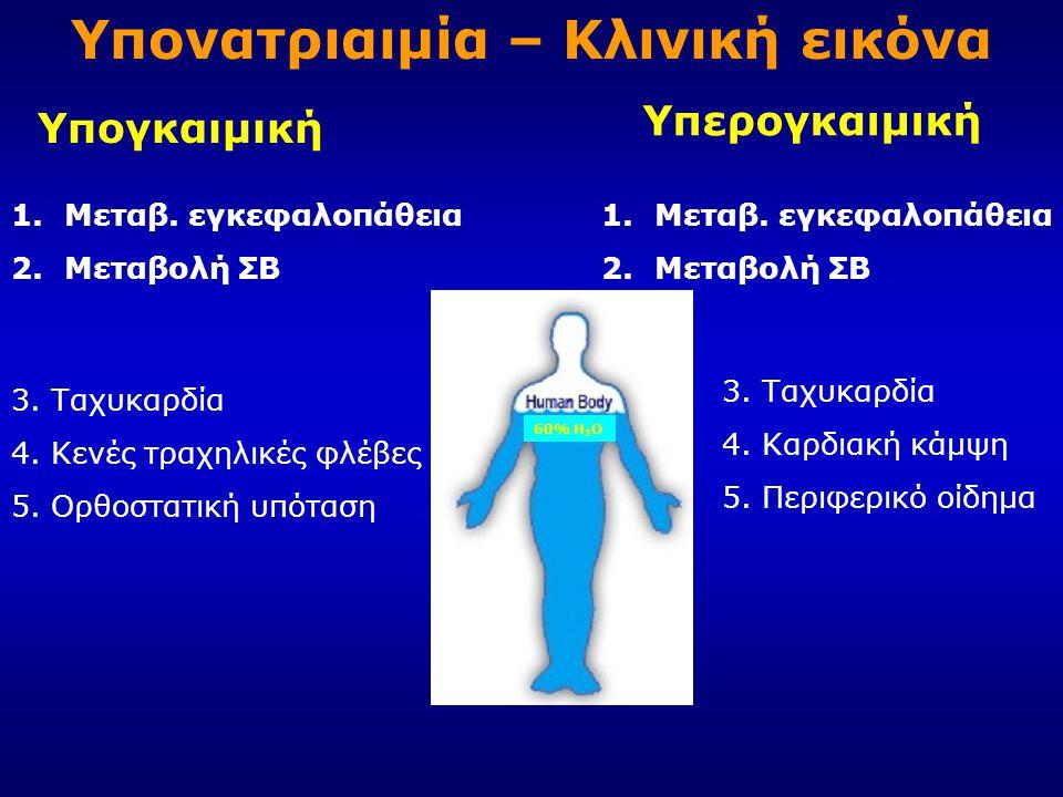 Υπονατριαιμία – Κλινική εικόνα