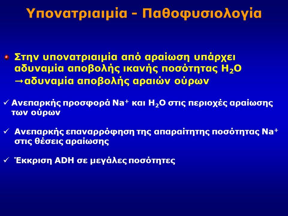 Υπονατριαιμία - Παθοφυσιολογία