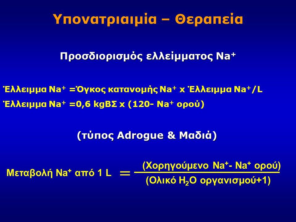 = Υπονατριαιμία – Θεραπεία Προσδιορισμός ελλείμματος Na+