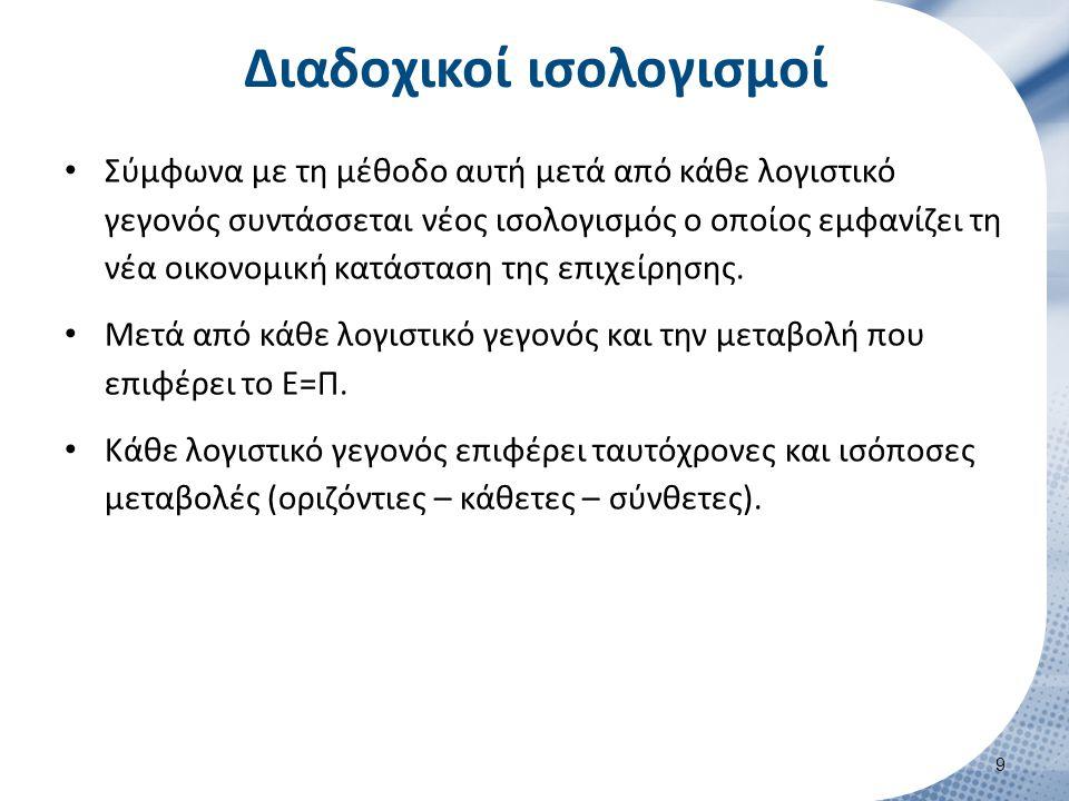 Διαδοχικοί ισολογισμοί Παράδειγμα (1 από 2)