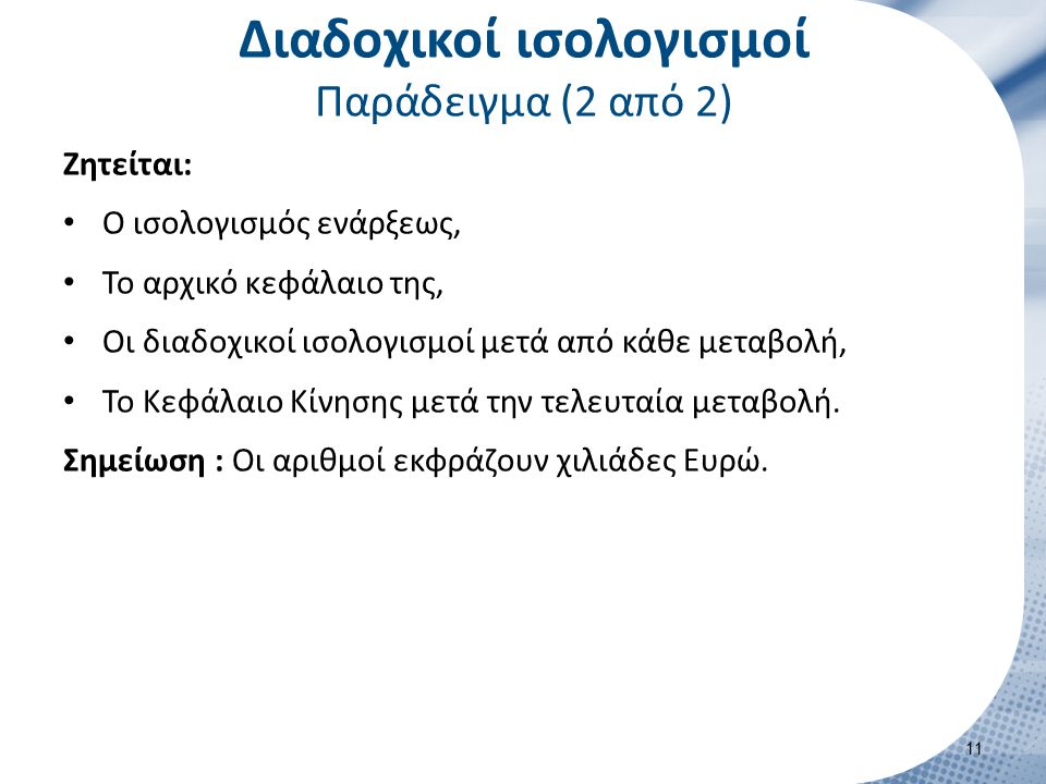 Λύση : Επιχείρηση «Άλφα» Ισολογισμός 1/1/2005