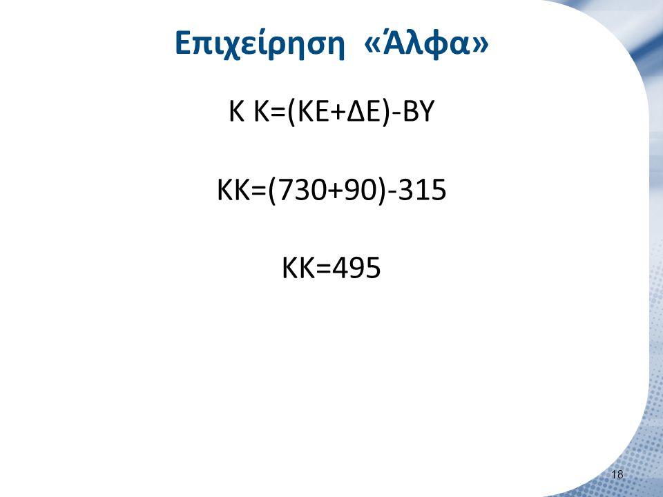 Διαδοχικοί ισολογισμοί ( μειονεκτήματα )