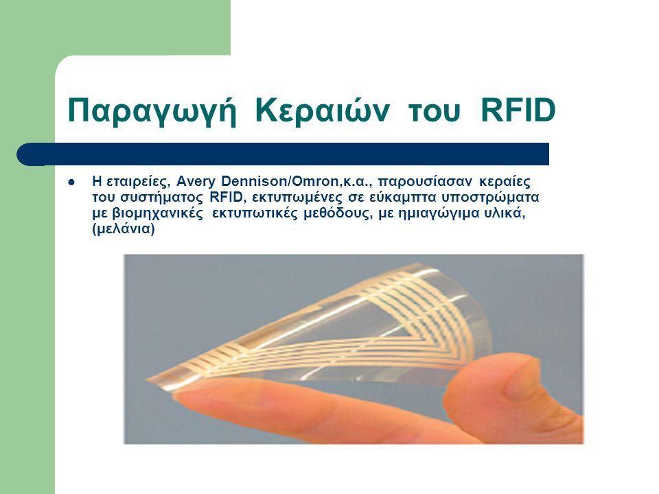 Παραγωγή Κεραιών του RFID