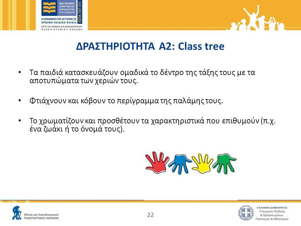 ΔΡΑΣΤΗΡΙΟΤΗΤΑ A2: Class tree