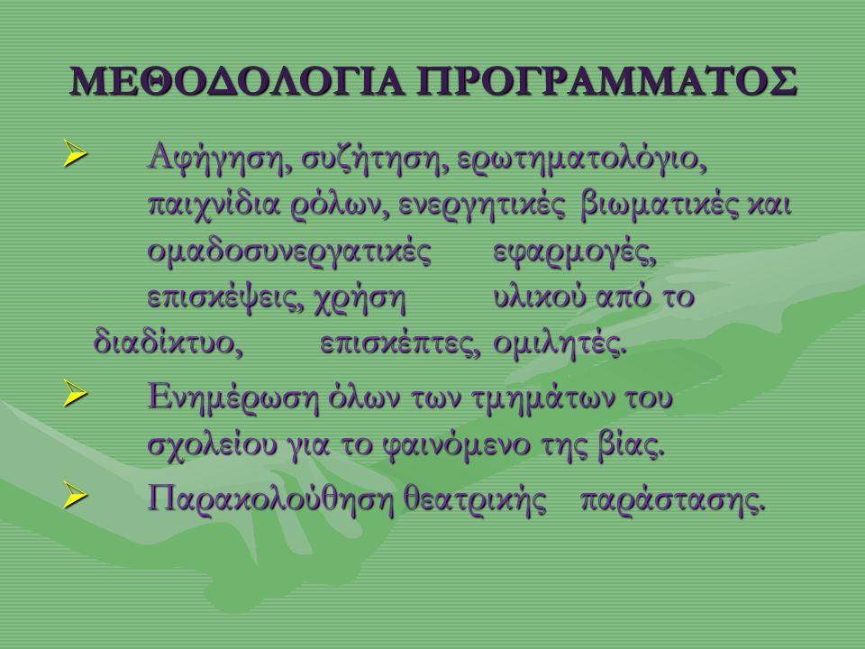 ΜΕΘΟΔΟΛΟΓΙΑ ΠΡΟΓΡΑΜΜΑΤΟΣ