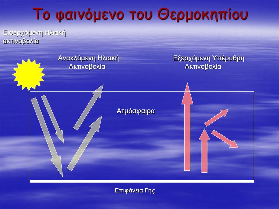 Το φαινόμενο του Θερμοκηπίου