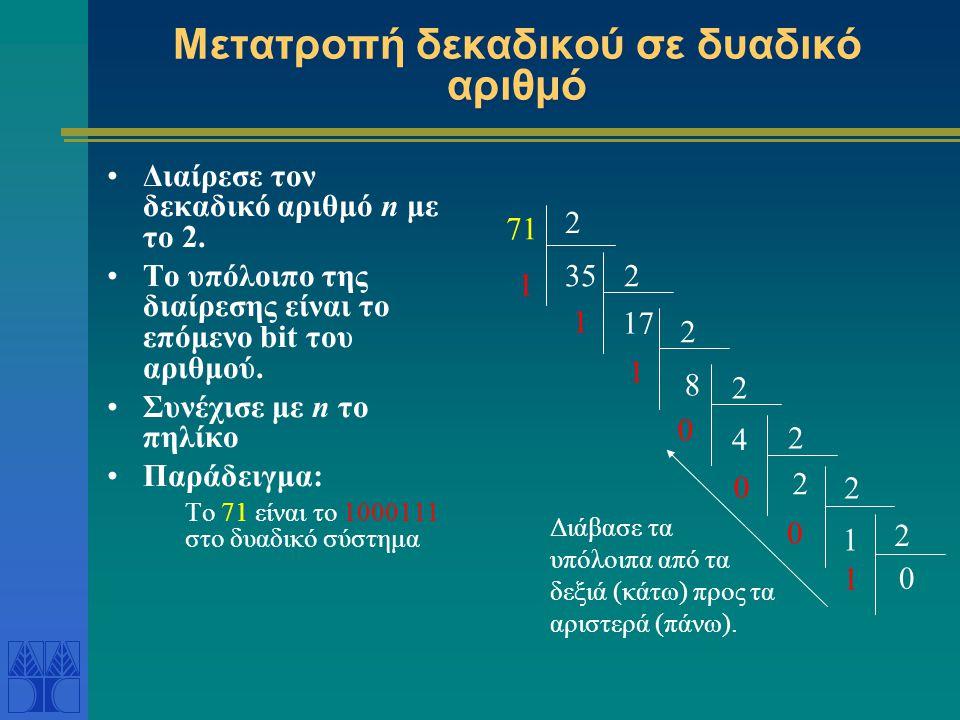 Μετατροπή δεκαδικού σε δυαδικό αριθμό