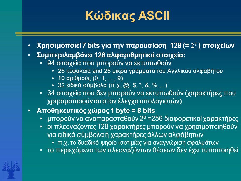 Κώδικας ASCII Χρησιμοποιεί 7 bits για την παρουσίαση 128 (= 27 ) στοιχείων. Συμπεριλαμβάνει 128 αλφαριθμητικά στοιχεία: