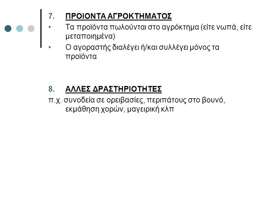 ΠΡΟΙΟΝΤΑ ΑΓΡΟΚΤΗΜΑΤΟΣ
