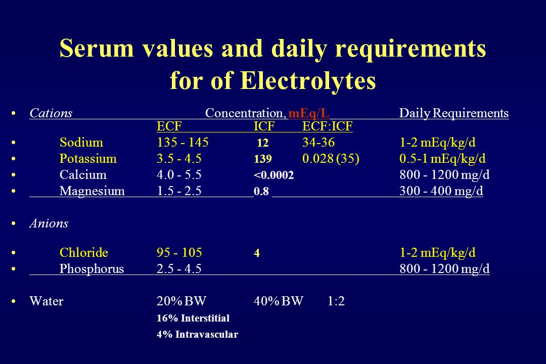 Serum values and daily requirements for of Electrolytes