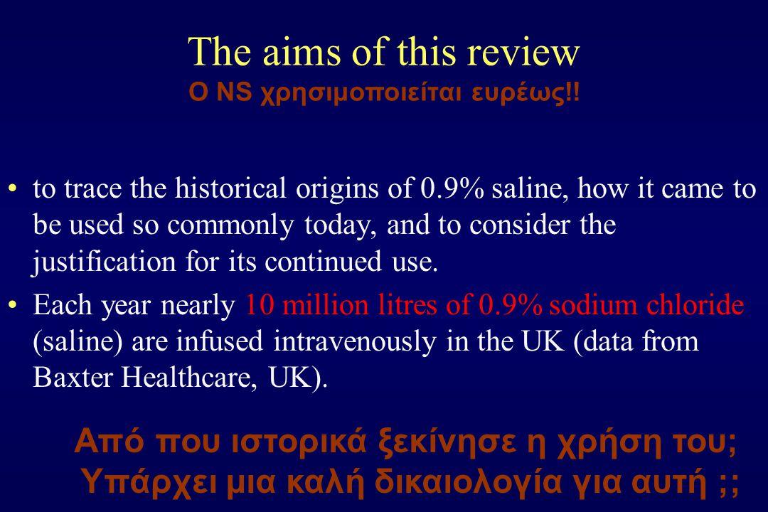 The aims of this review Ο NS χρησιμοποιείται ευρέως!!