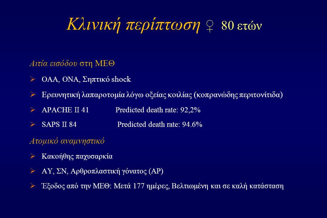 Κλινική περίπτωση ♀ 80 ετών