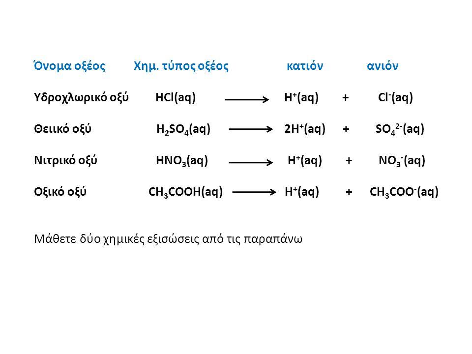 Όνομα οξέος Χημ. τύπος οξέος κατιόν ανιόν