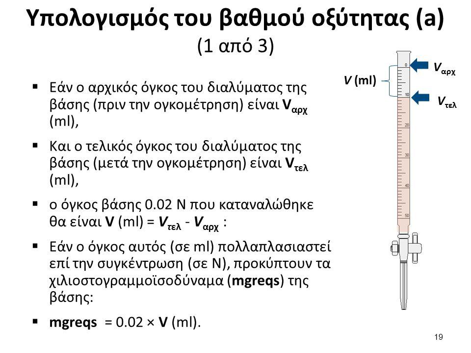 Υπολογισμός του βαθμού οξύτητας (a) (2 από 3)