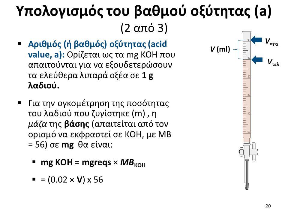 Υπολογισμός του βαθμού οξύτητας (a) (3 από 3)