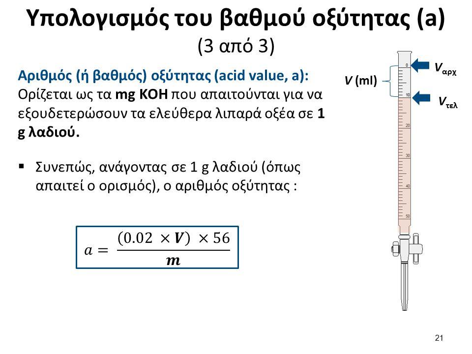 Υπολογισμός της % οξύτητας (1 από 2)