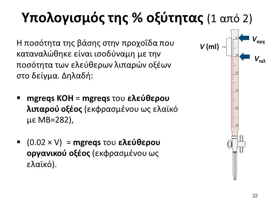 Υπολογισμός της % οξύτητας (2 από 2)