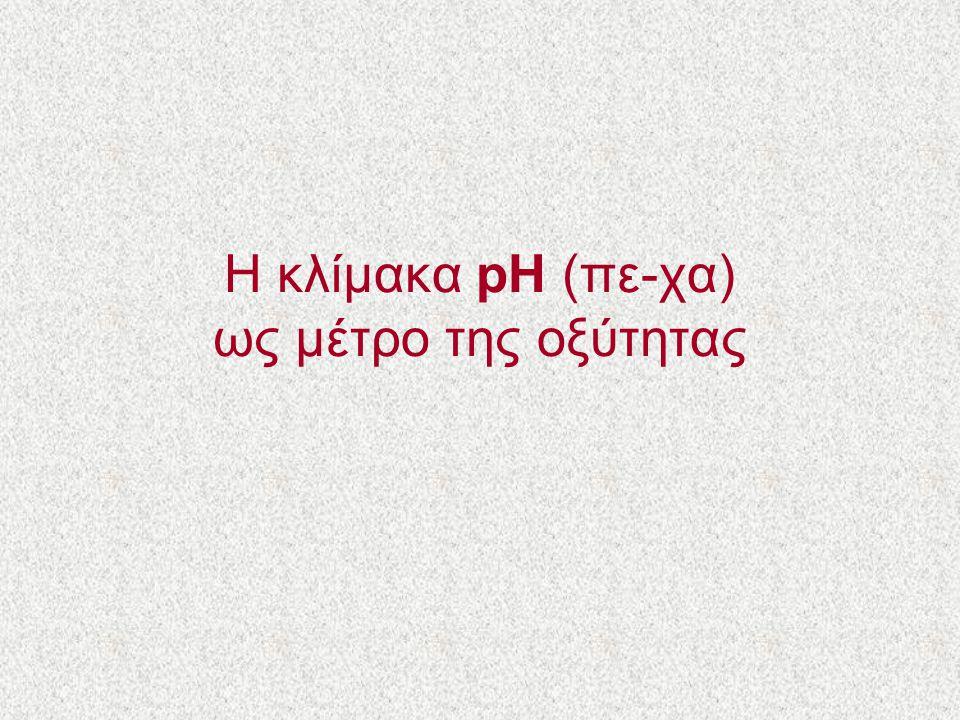 H κλίμακα pH (πε-χα) ως μέτρο της οξύτητας
