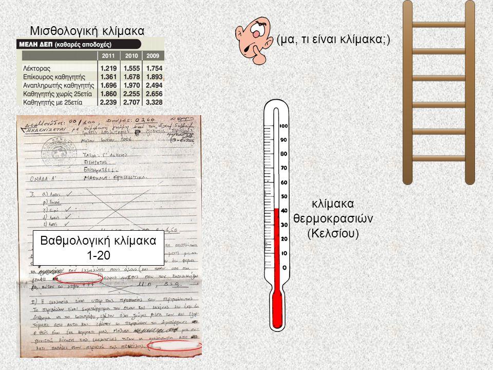 κλίμακα θερμοκρασιών (Κελσίου)
