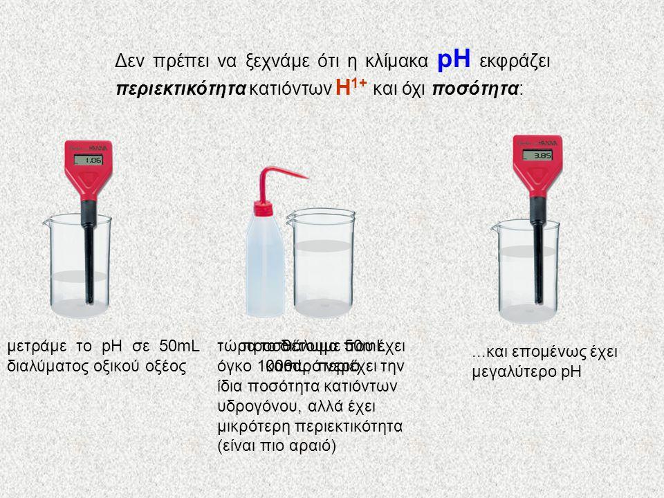 προσθέτουμε 50mL καθαρό νερό