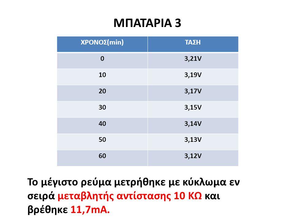 ΜΠΑΤΑΡΙΑ 3 ΧΡΟΝΟΣ(min) ΤΑΣΗ. 3,21V. 10. 3,19V. 20. 3,17V. 30. 3,15V. 40. 3,14V. 50. 3,13V.