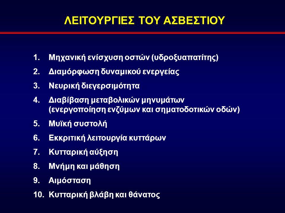 ΛΕΙΤΟΥΡΓΙΕΣ ΤΟΥ ΑΣΒΕΣΤΙΟΥ