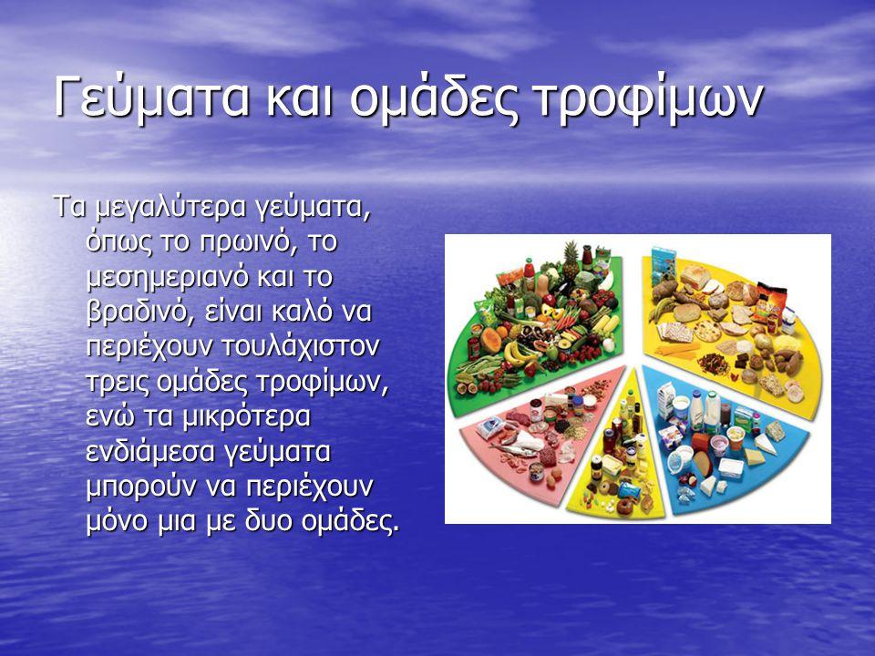 Γεύματα και ομάδες τροφίμων
