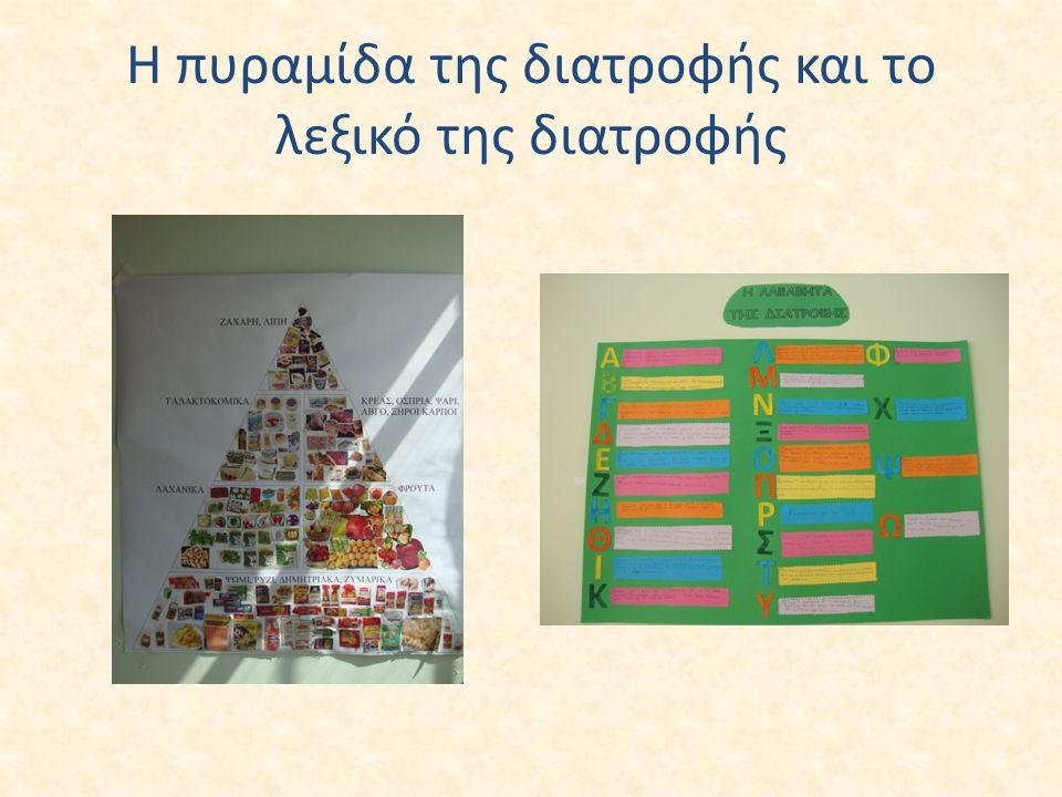 Η πυραμίδα της διατροφής και το λεξικό της διατροφής