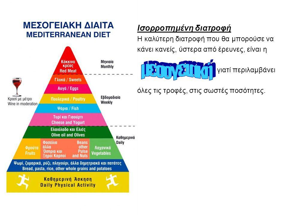 μεσογειακή Ισορροπημένη διατροφή