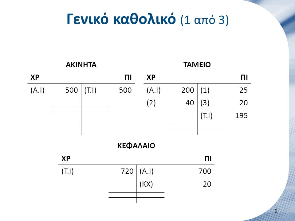 ΕΣΟΔΑ ΔΙΑΝΥΚΤΕΡΕΥΣΕΩΝ