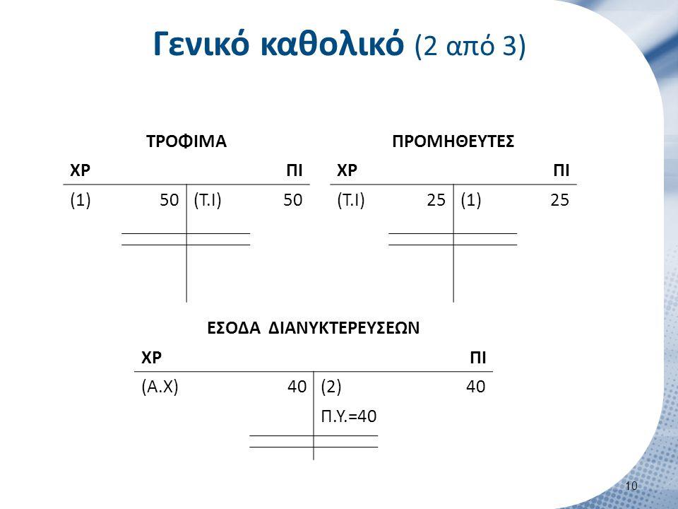 Γενικό καθολικό (3 από 3) ΓΕΝΙΚΑ ΕΞΟΔΑ ΧΡ ΠΙ (3) 20 (ΑΧ) Χ.Υ=20