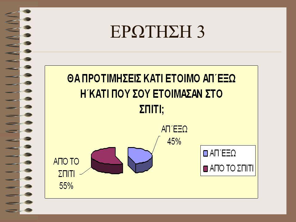 ΕΡΩΤΗΣΗ 3