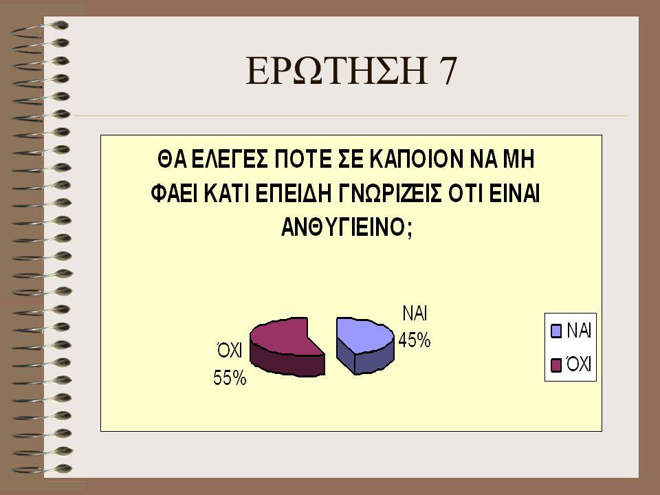 ΕΡΩΤΗΣΗ 7