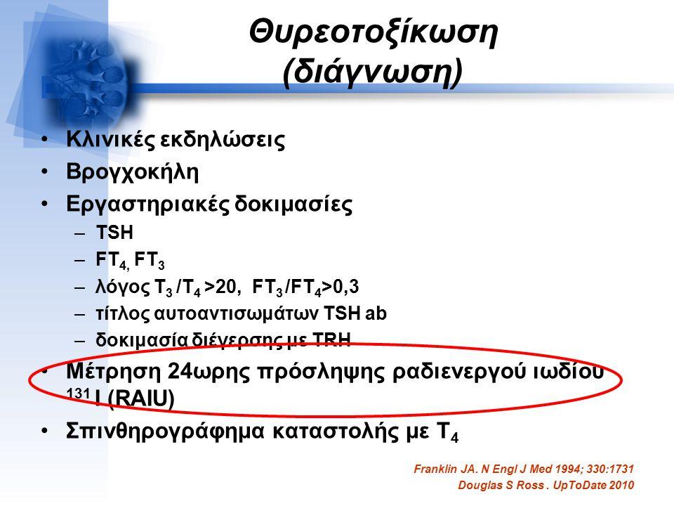 Θυρεοτοξίκωση (διάγνωση)