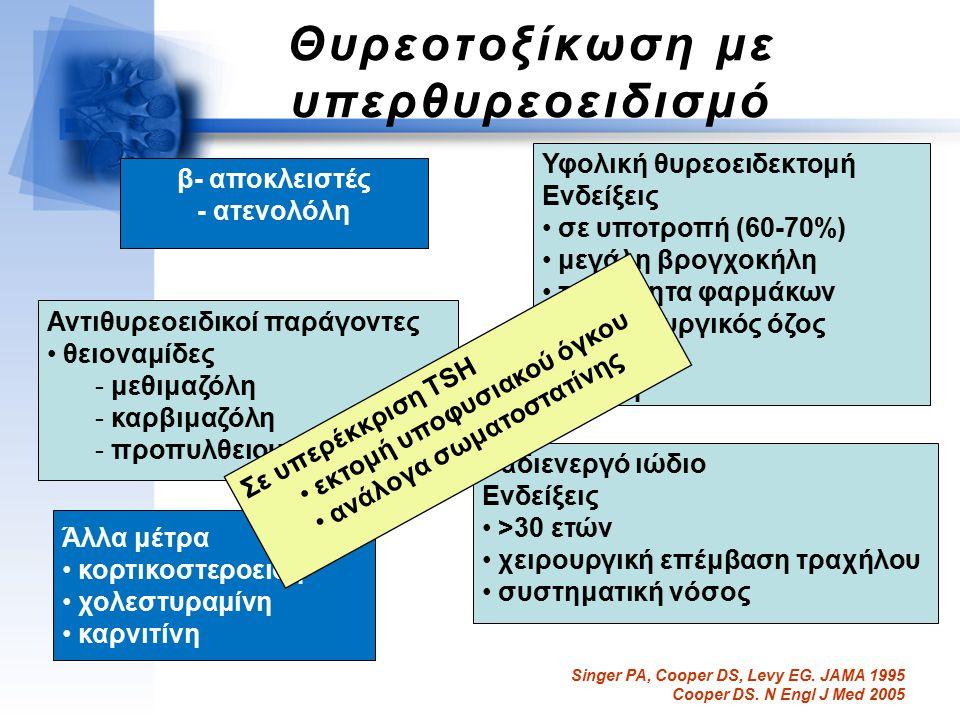 Θυρεοτοξίκωση με υπερθυρεοειδισμό