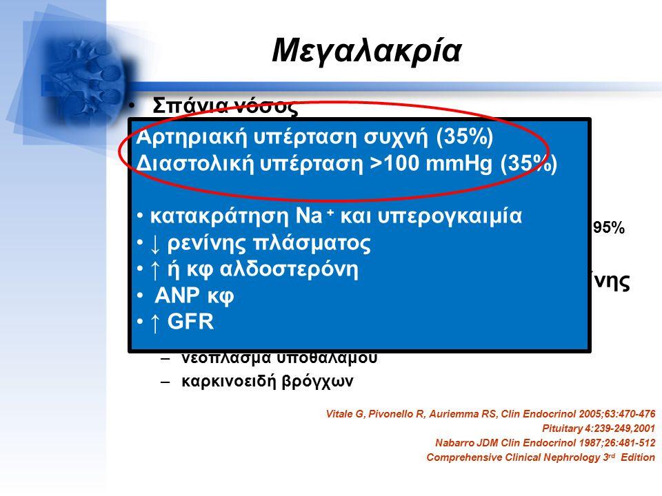 Μεγαλακρία Σπάνια νόσος Ηλικία έναρξης νόσου 30-35 έτη