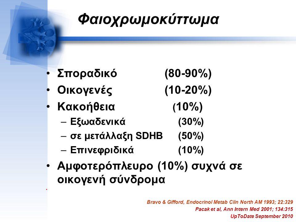 Φαιοχρωμοκύττωμα Σποραδικό (80-90%) Οικογενές (10-20%) Κακοήθεια (10%)