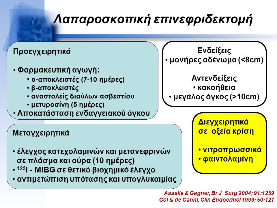 Λαπαροσκοπική επινεφριδεκτομή