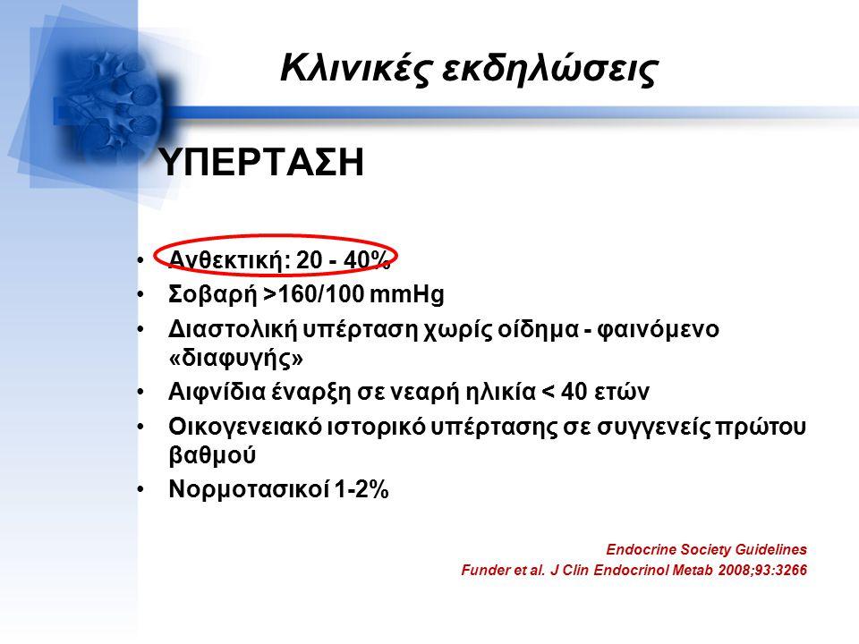 Κλινικές εκδηλώσεις ΥΠΕΡΤΑΣΗ Ανθεκτική: 20 - 40%
