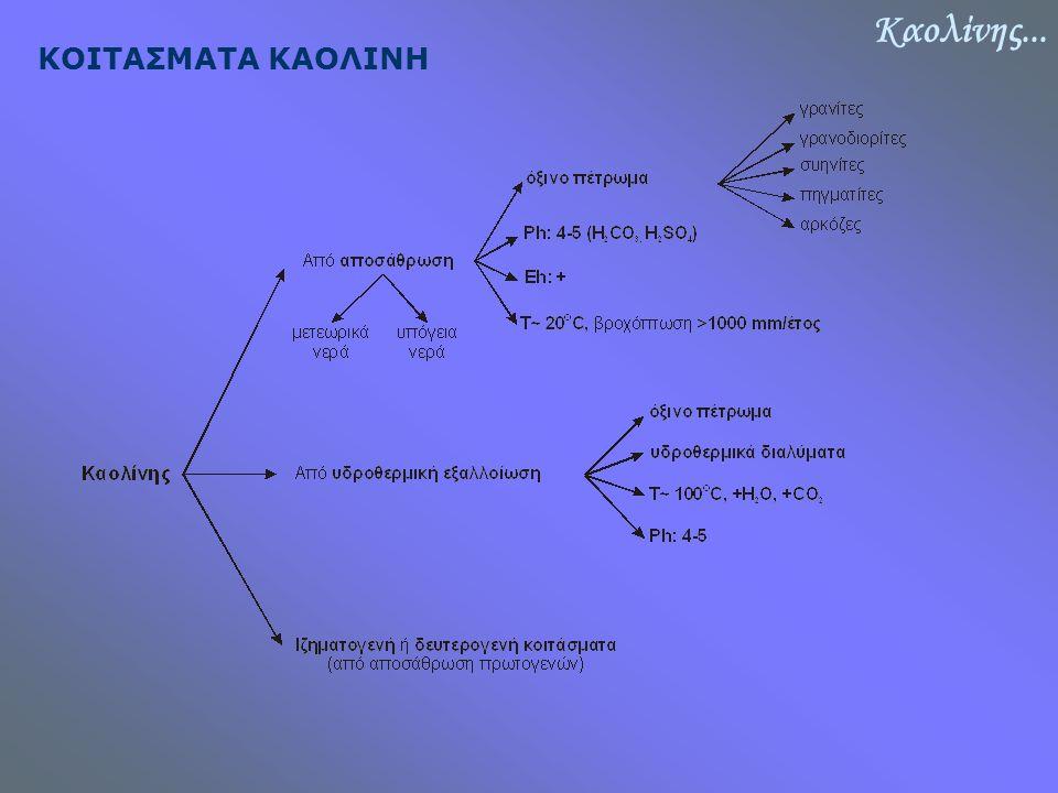 Καολίνης... ΚΟΙΤΑΣΜΑΤΑ ΚΑΟΛΙΝΗ