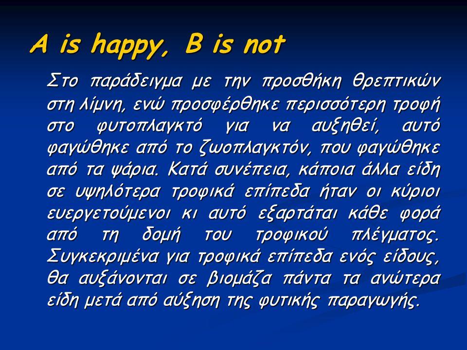 A is happy, B is not