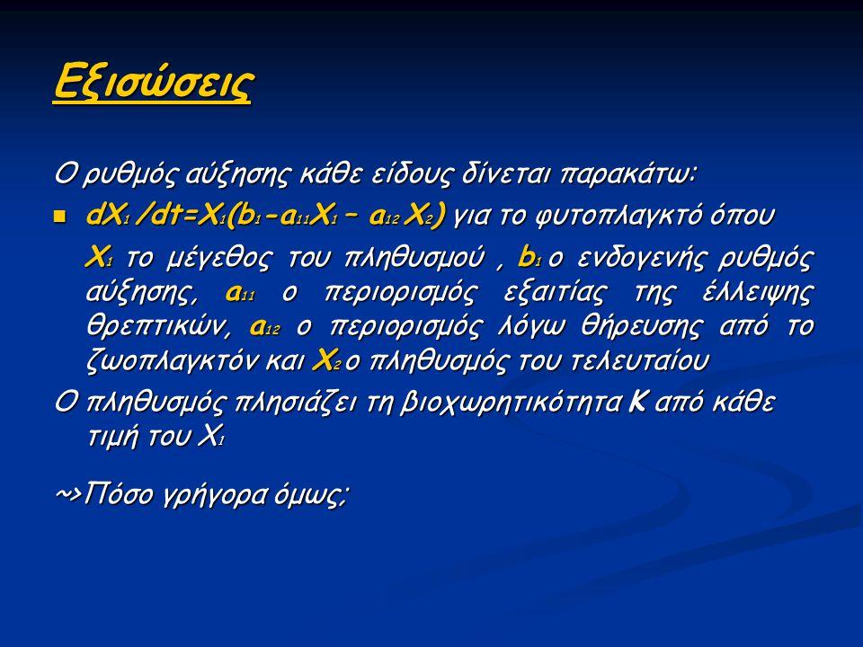 Εξισώσεις Ο ρυθμός αύξησης κάθε είδους δίνεται παρακάτω: