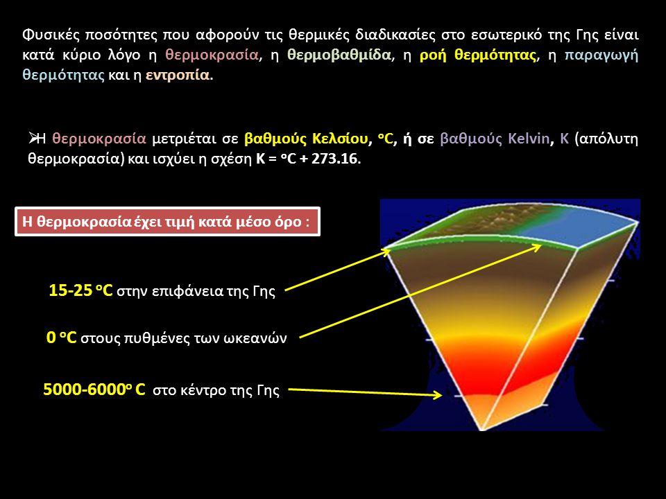 15-25 oC στην επιφάνεια της Γης