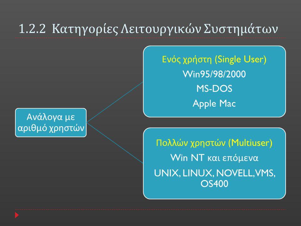 1.2.2 Κατηγορίες Λειτουργικών Συστημάτων