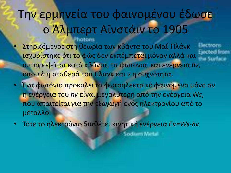 Την ερμηνεία του φαινομένου έδωσε ο Άλμπερτ Αϊνστάιν το 1905