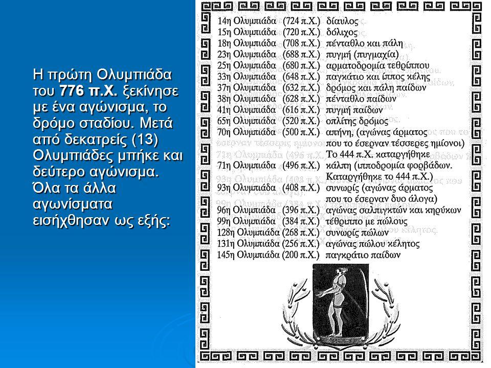 Η πρώτη Ολυμπιάδα του 776 π. Χ