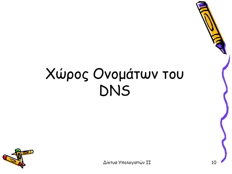 Χώρος Ονομάτων του DNS Δίκτυα Υπολογιστών ΙΙ