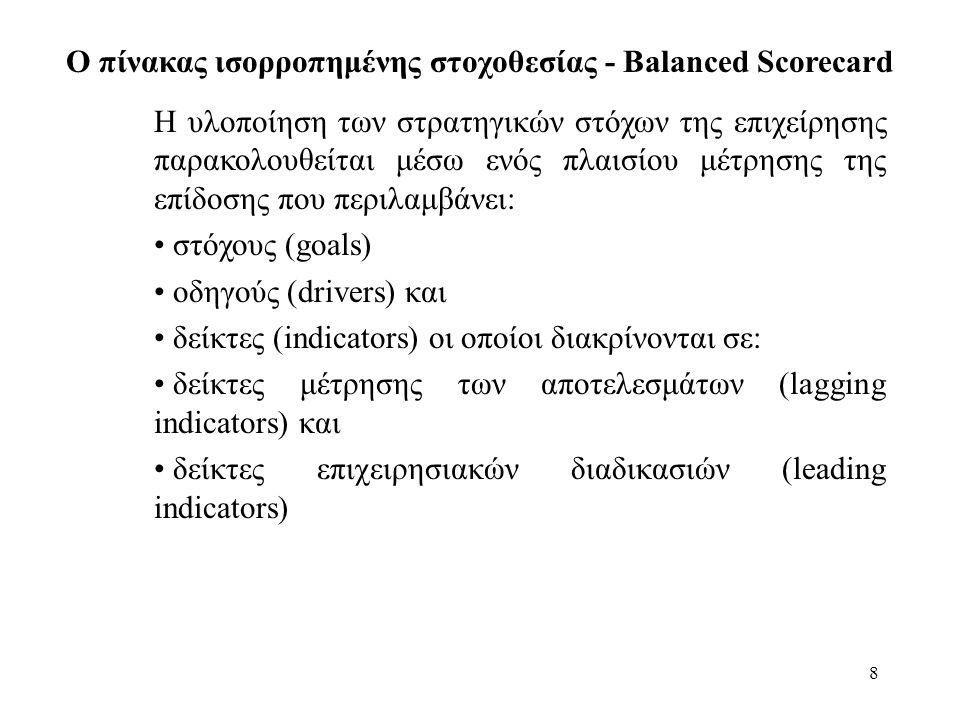 Ο πίνακας ισορροπημένης στοχοθεσίας - Balanced Scorecard