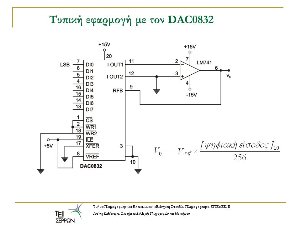 Τυπική εφαρμογή με τον DAC0832